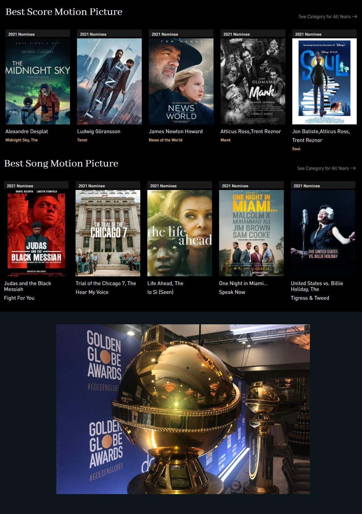 78e Golden Globe Awards
